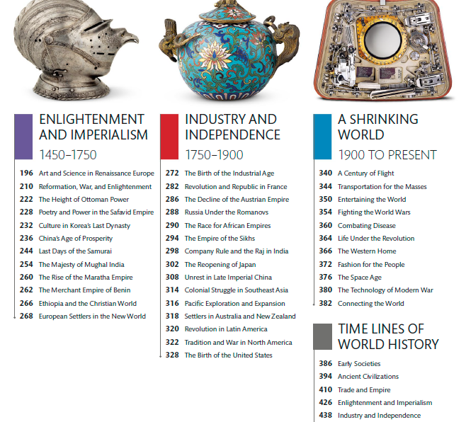 [DK 2020新书] History of the World in 1000 Objects 480页