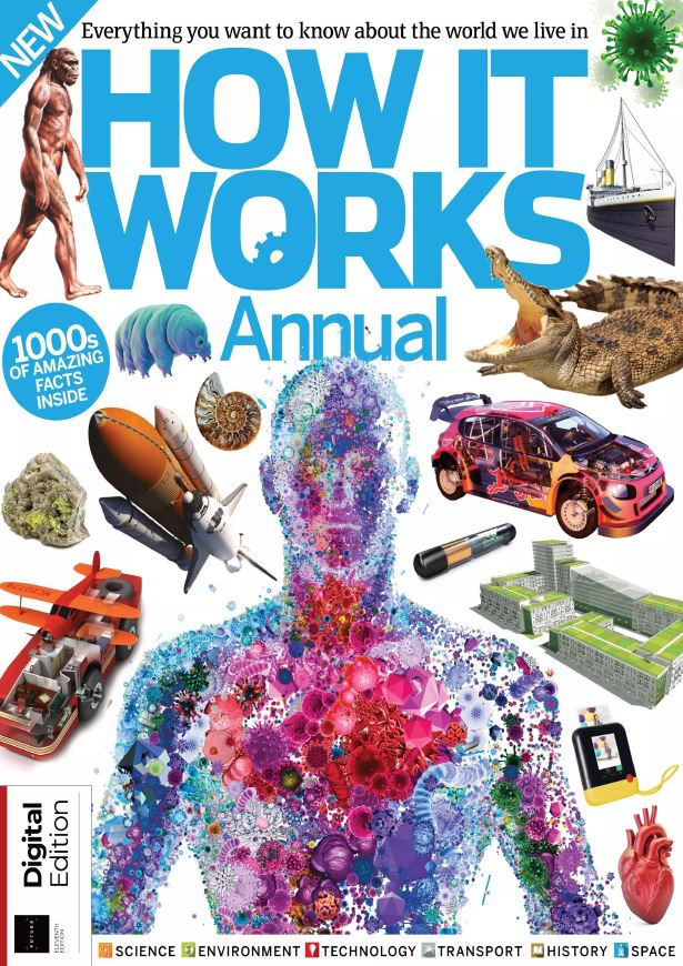 How it Works Annual 2020年 年刊 164页